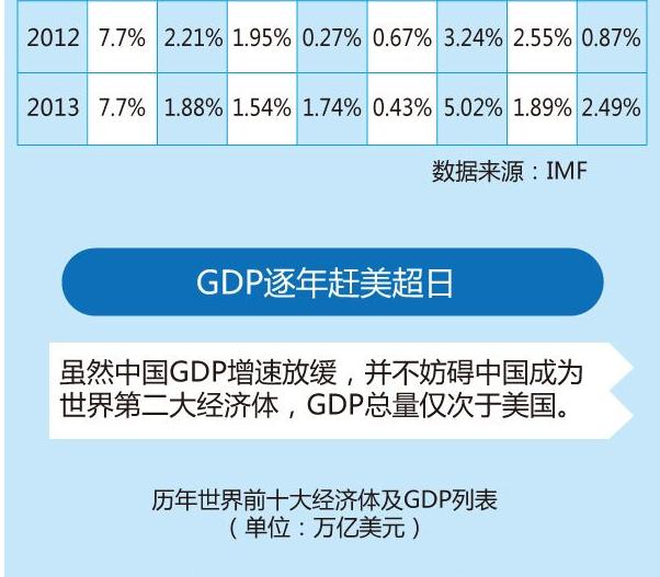 今年两会定的GDP增长目标_13省份发布今年GDP增长目标,近半设定为区间值