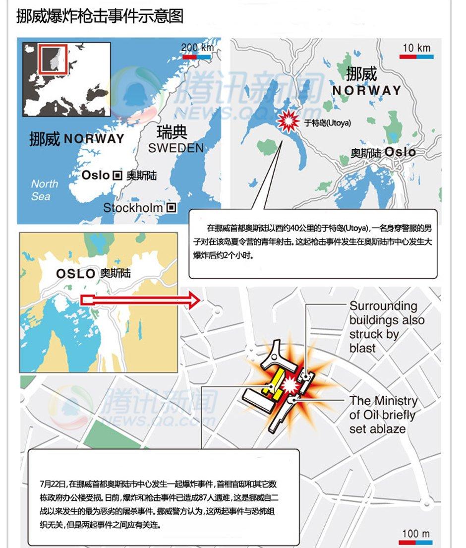 挪威爆炸枪击事件示意图