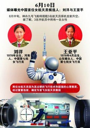 媒体曝光中国首位女航天员候选人:刘洋与王亚平