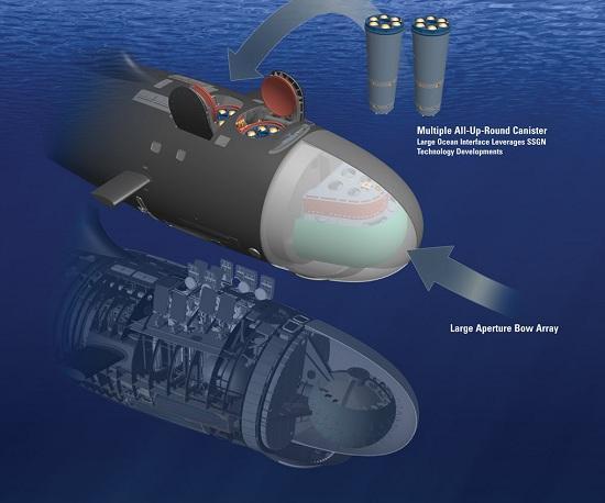 093G型攻击核潜艇火力倍增