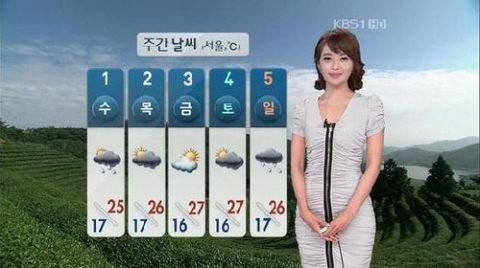 韩电视台主持人着装性感惹争议(图)