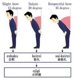 日媒质疑:日本人真的很有礼貌吗?