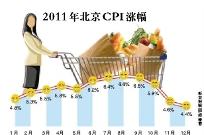 人均期望寿命_2012年香港暴力三级_2000年香港人均收入