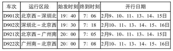 北京往广东方向春运高峰加开高铁动卧