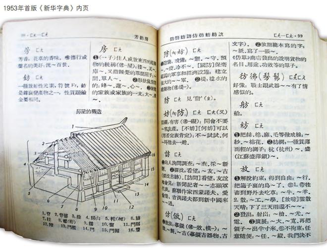 1953年初版《新华字典》