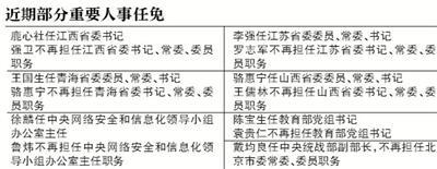 王儒林、强卫、罗志军赴全国人大任职