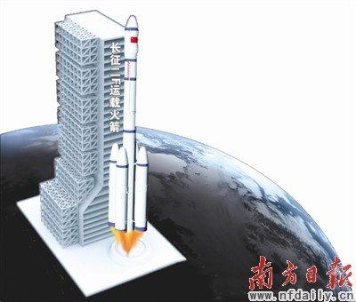 天宫一号升空585秒后由北京航天飞行中心控制