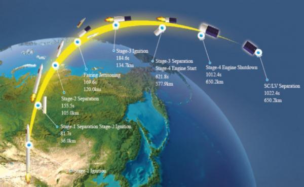 我国民营航天企业首次承接国外发射订单