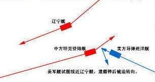 国防部:中美已就军舰在南海相遇进行沟通
