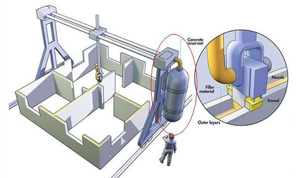 美国研发3D打印术:24小时内造出232平米楼房