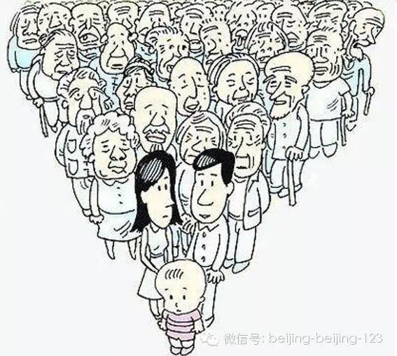 北京各环线人口分布数据披露