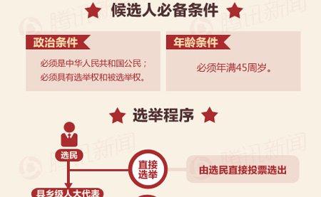 中国国家主席和总理怎么选