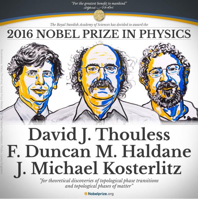 三名科学家分享诺贝尔物理学奖
