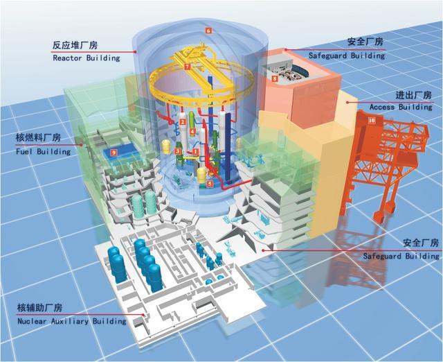 """""""华龙一号""""核反应堆结构示意图"""