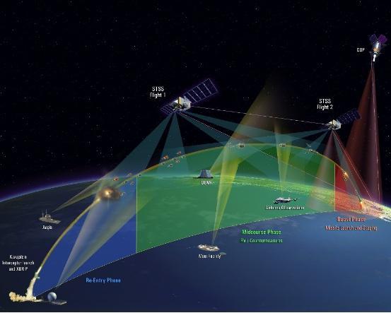我国已拥有反导关键设备:红外导弹预警卫星