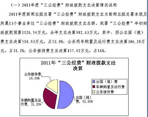 """新闻出版总署公布2011年决算 """"三公""""支出982万"""