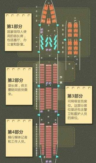 """中国领导人专机客舱布局像美国""""空军一号"""""""