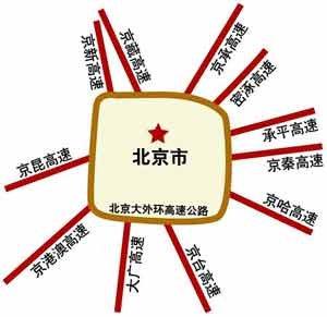 """北京""""七环路""""2015年通车 全长约940公里"""