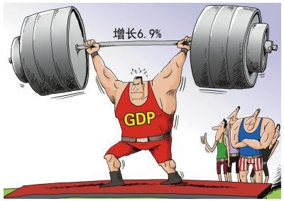 gdp增速怎么计算_GDP增速定为6%不算高,关键是它之后那两个字
