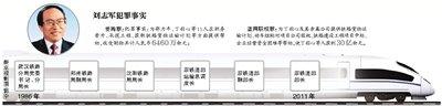 刘志军一审被判死缓 法院透露轻判三大理由