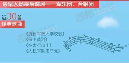 腾讯新闻正在视频直播抗战胜利阅兵
