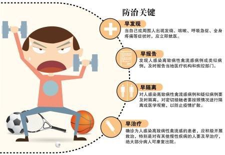 春节流行性疾病传播隐患大 高热38℃以上立即就诊