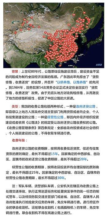 新闻百科:中国收费公路