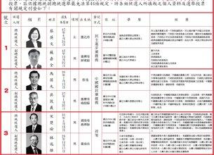 第一期台湾人的选举生活图片