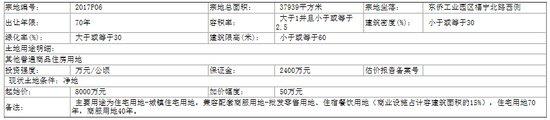 12.13拍卖出让东侨工业园区福宁北路西侧地块一宗