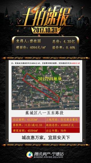 【土拍速递】碧桂园4.35亿竞得八一五路东段地块