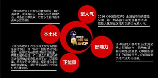 2017《中国新歌声》全国城市海选宁德赛区代理火爆招募中!