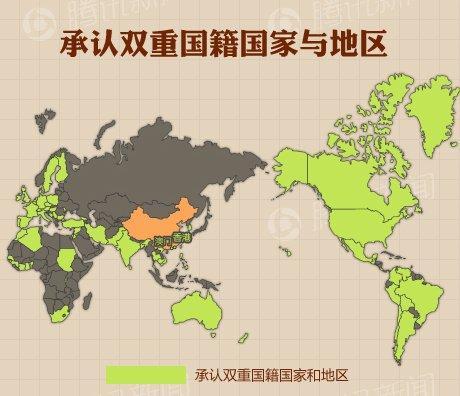承认或默认双重国籍的,基本都是发达或新兴的国家和地区