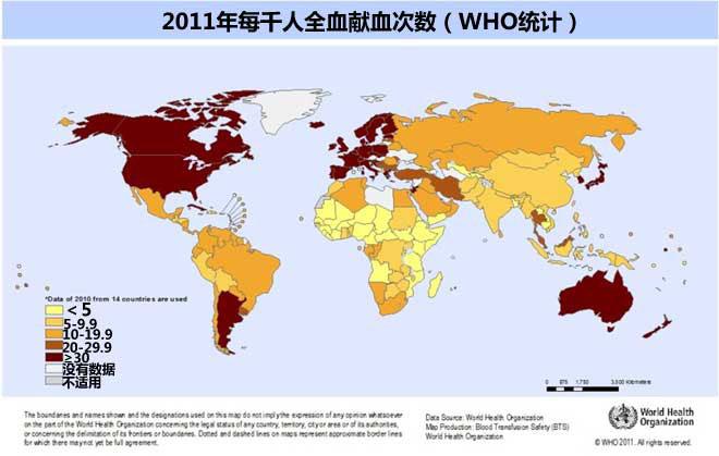 世界卫生组织的统计显示中国的献血率在全球属于中下