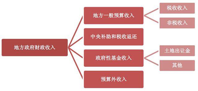 关于点的平面构成图片_关于证券公司收入构成