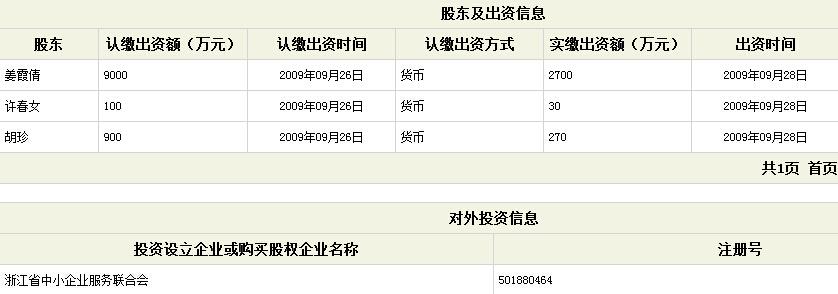 """工商资料显示,浙江省中小企业服务联合会,为瑞智开创""""投资设立企业或购买股权企业""""。"""
