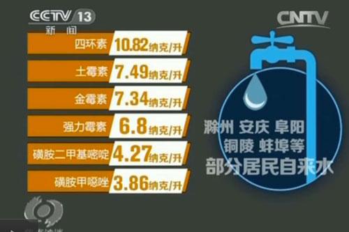 央视报道中自来水的抗生素含量实际上很小