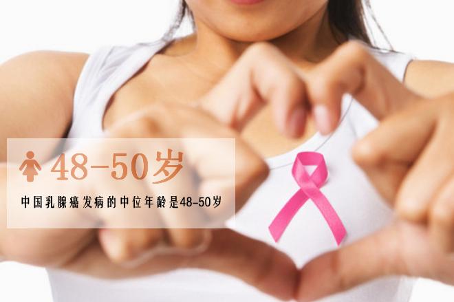 中国乳腺癌的发病率并没有年轻化,中老年女性需要异常注意