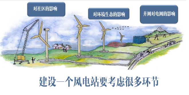 绿色能源项目的上马应该是个非常审慎的过程
