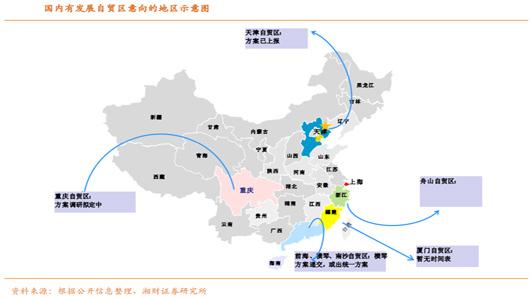 0:自贸区竞争 关于中国经济在改革开放后的快速发展