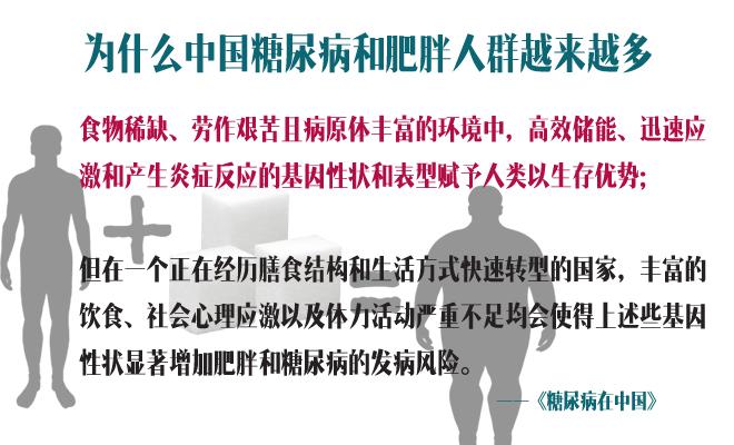"""胖起来的中国成为糖尿病的""""温床"""""""