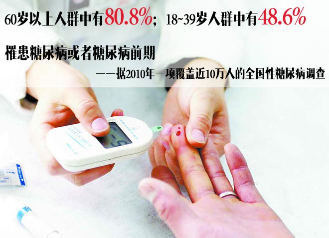 中国的糖尿病和糖尿病前期查出率畸高
