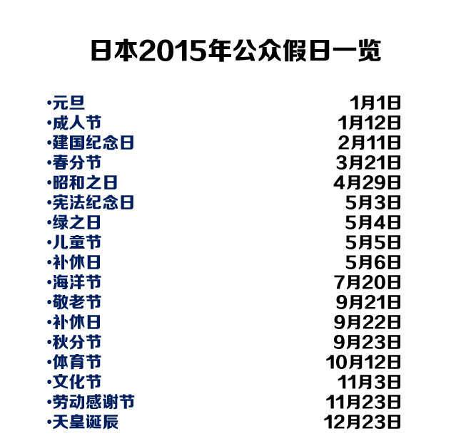 如果不是加入了海洋节,日本整个夏天也和中国一样没有公众假期