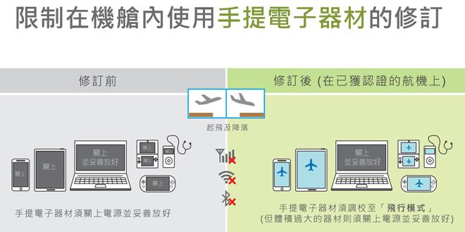"""香港民航处制作的图示,宣布放开在飞机上全程使用""""飞行模式"""""""