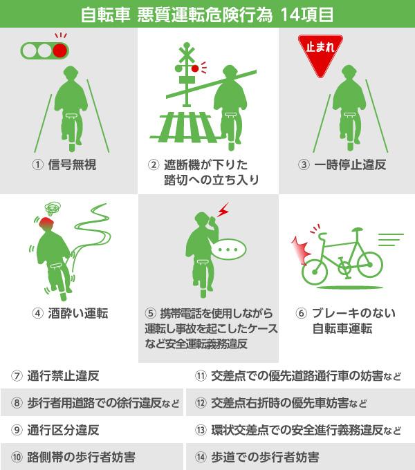 日本政府出台的14条规范使用自行车的法规