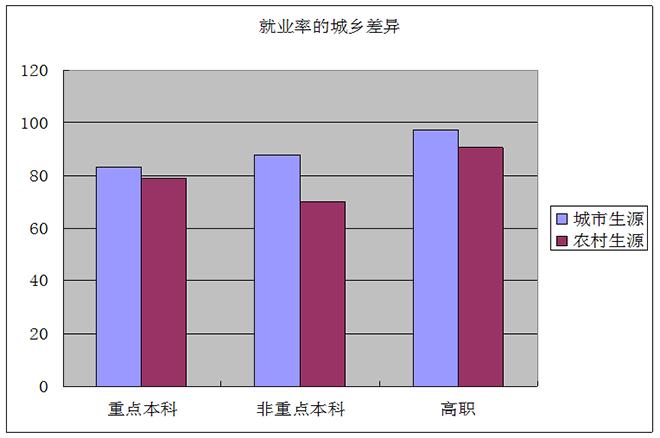 报道引用的就业率来源(截图来自《社会蓝皮书:2014年中国社会形势分析与预测》数据发布PPT)