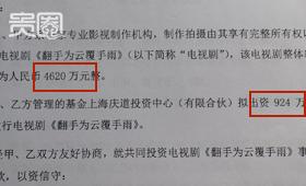合同显示上海庆道14位投资人共出资924万
