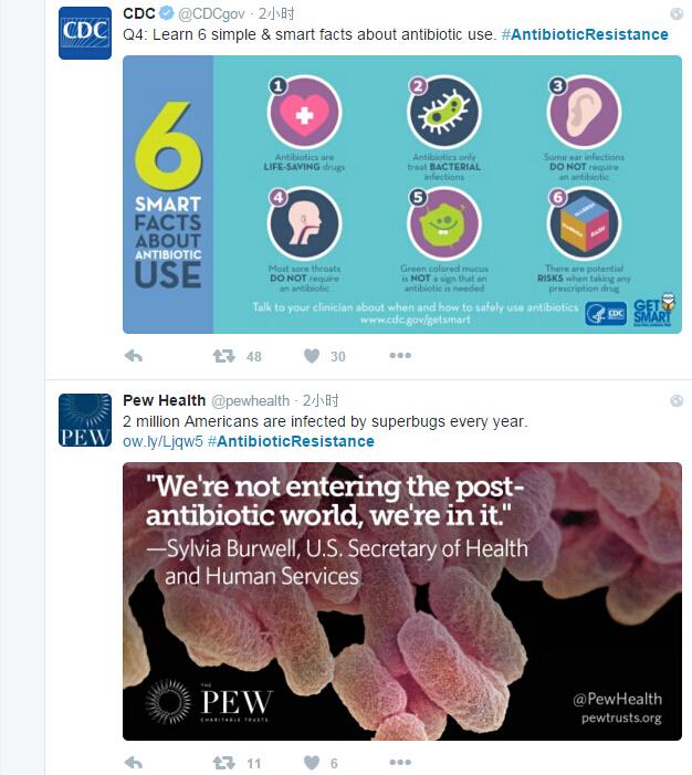 """Twitter上进行的""""世界提高抗生素认识周""""活动"""