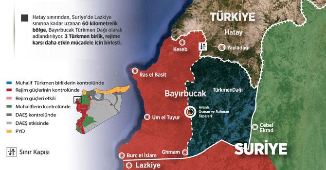 这次土耳其击落俄军机的位置,属于叙利亚土库曼人聚居的区域