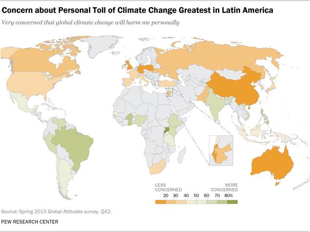 横向对比,中国大陆地区民众对气候问题的关心程度是40个国家中最低的(据皮尤研究中心)