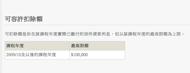 """香港政府介绍""""居所贷款利息扣除""""时,明确说明了扣除上限为每年10万港元"""